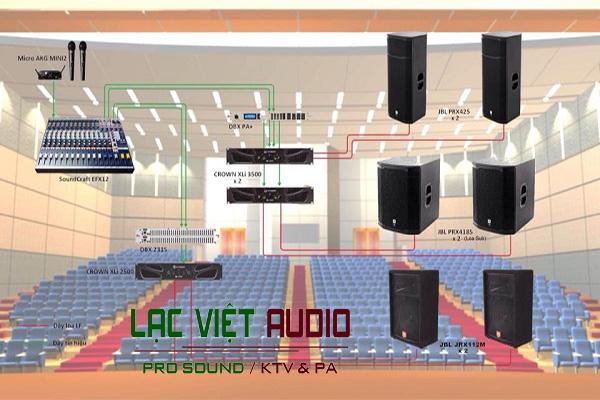 Lắp đặt âm thanh phòng họp tiêu chuẩn