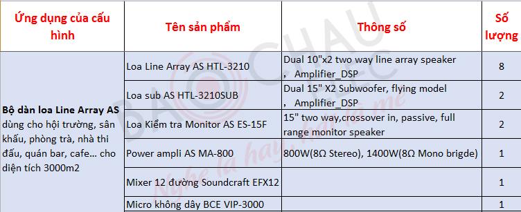 Cấu hình dàn âm thanh LV-AS02