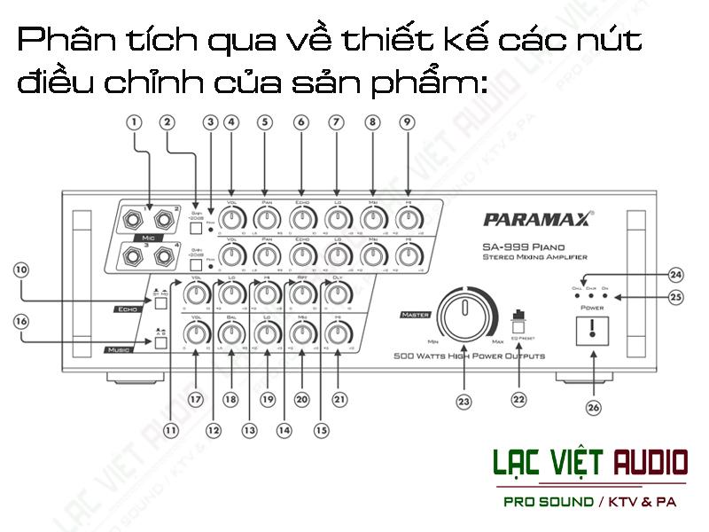Phân tích qua về thiết kế các nút điều chỉnh của sản phẩm