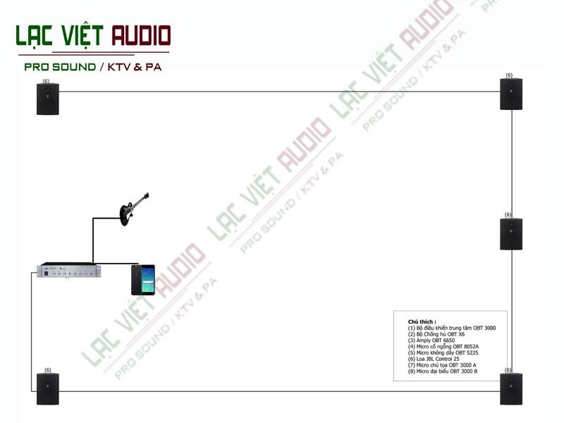 Đối với lắp đặt âm thanh quán cafe không gian khép kín trong nhà: