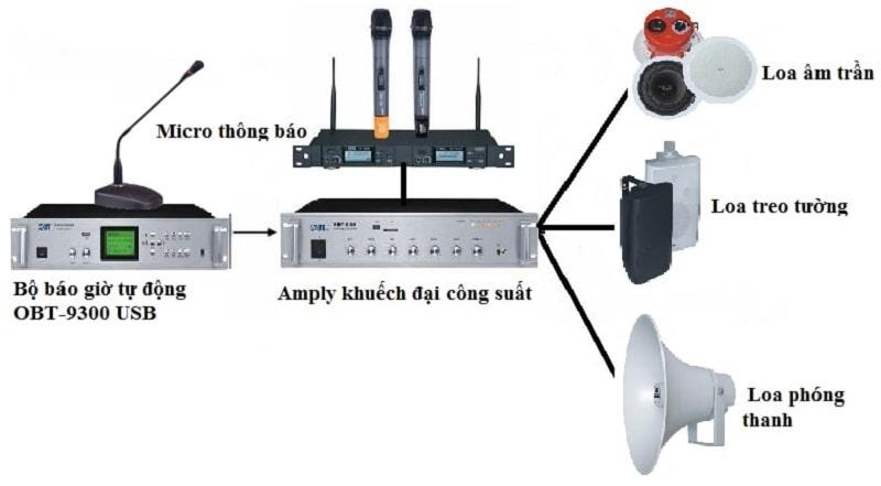 Bộ Amply hẹn giờ OBT 9300 USB trong hệ thống âm thanh