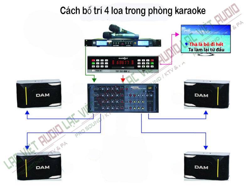 Cách bố trí 4 loa trong phòng karaoke gia đình