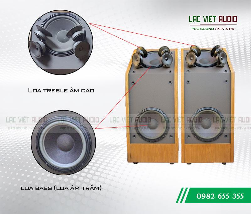 Cấu tạo Loa Bose 601 seri III