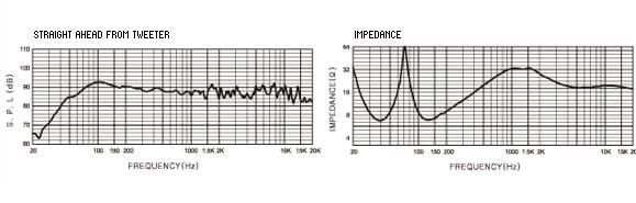 Đáp tuyến loa BMB CSD 2000SE