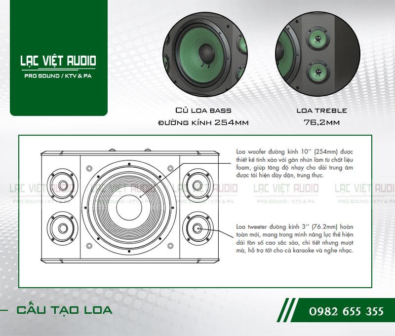Cấu tạo sản phẩm Loa Paramax K-850 NEW